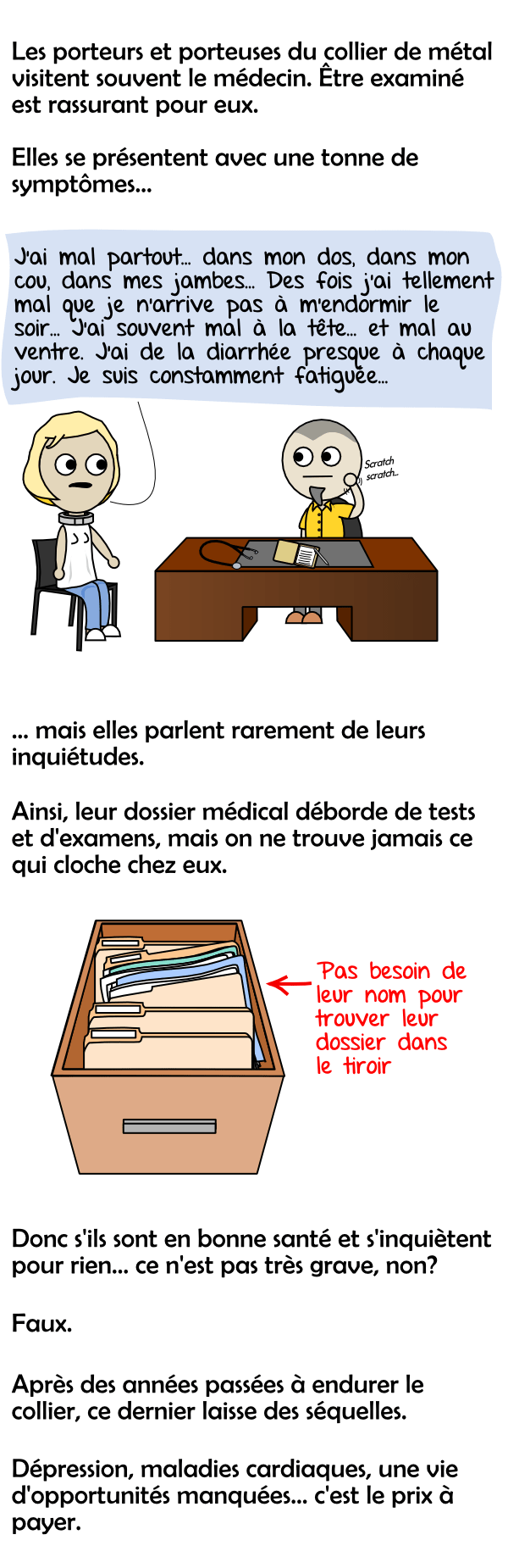 Symptômes multiples chez le médecin et dossiers épais