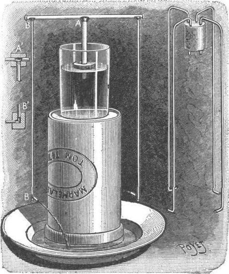 El sifón rotatorio