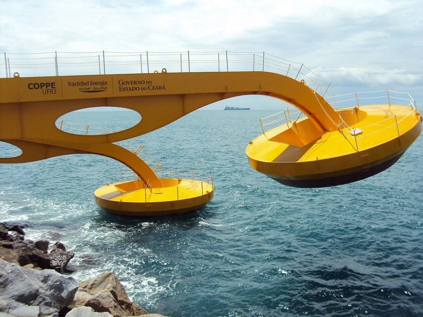 Wave Energy Converters for South America