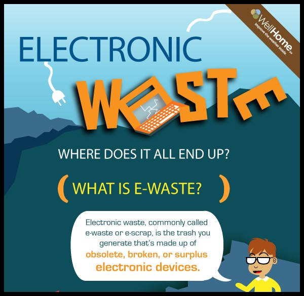 Electronic Waste Where Does it All End Up