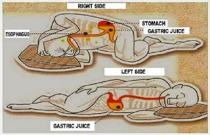 sleeping on the left side of your body