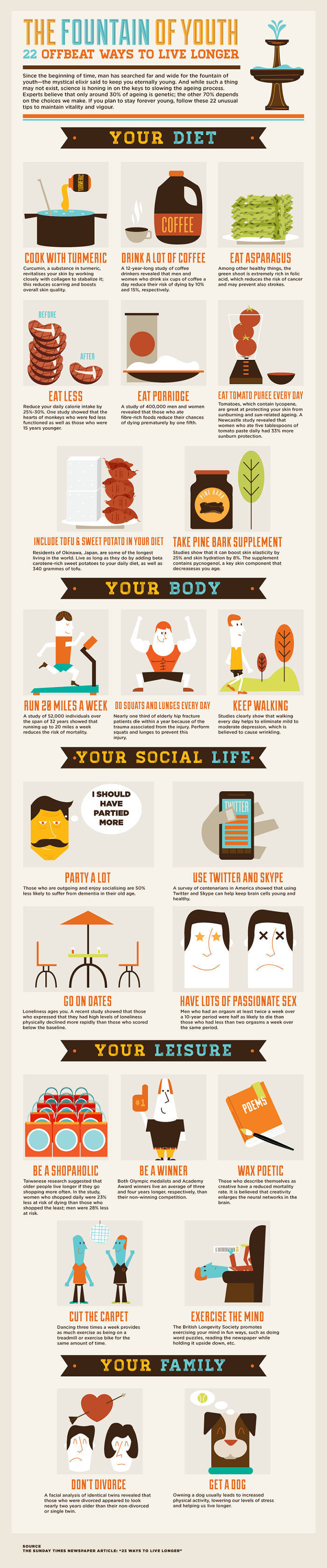 Life Hacks for a Longer Life - Infographic