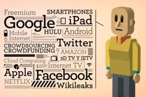 digital2015-post