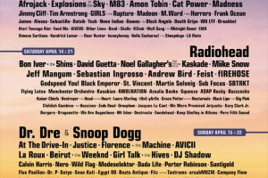 Poster oficial de Coachella Valley Music & Arts Festival 2012