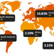2013 Life of an Architect Playhouse Competition Registrations by country