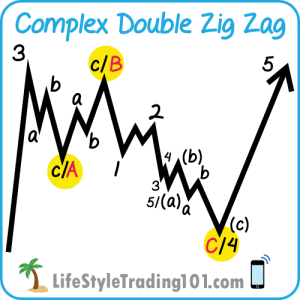 The fakeout the c-wave leg of a Complex Double Zig Zag