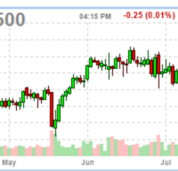 071817-sp500-daily