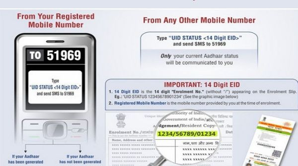 Know Your Aadhaar Status Through SMS Service