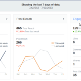 A Complete Guide To Use The New Facebook Page Insights