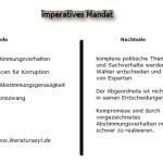 imperatives Mandat – freies Mandat