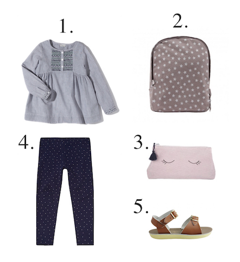 Girl Travel Outfit