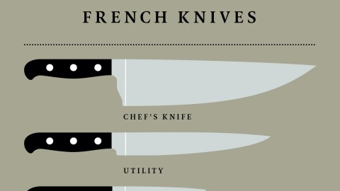 French Knives