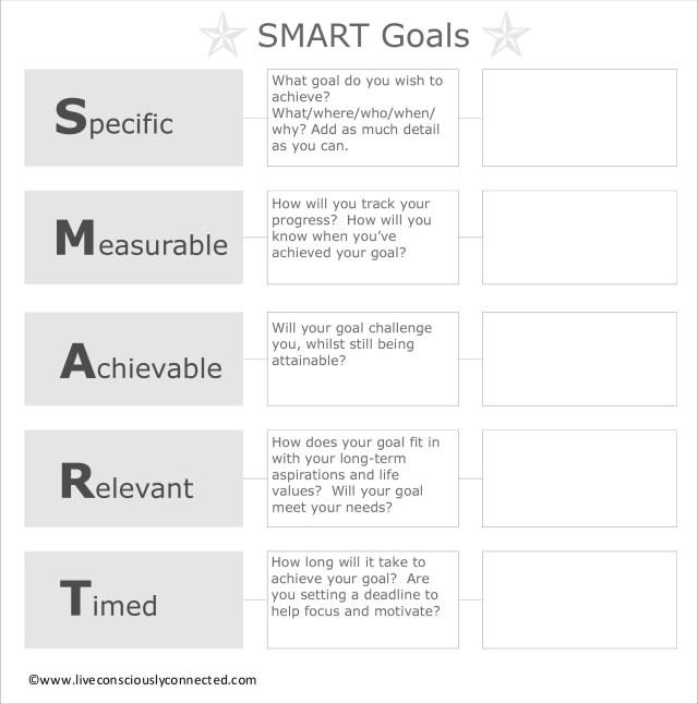 CC SMART Goals
