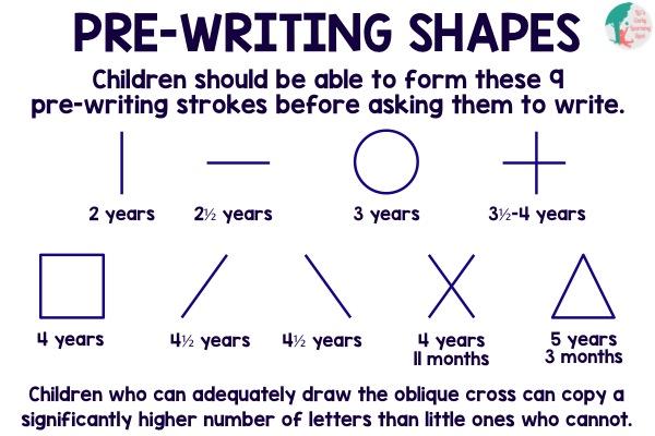 writing skills sentence fluency conventions ideas esl writing ...