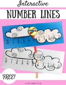 Interactive Number Lines to 10