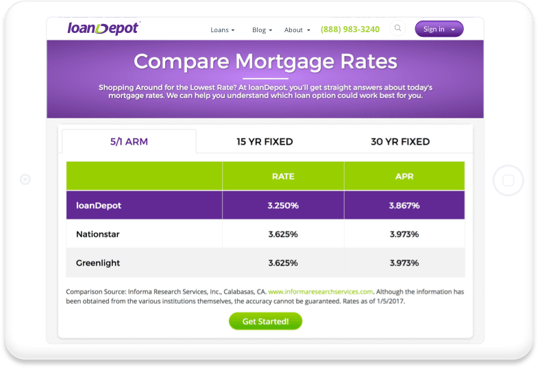 loanDepot | Home Mortgage, Refinance, Equity, and Personal Loans
