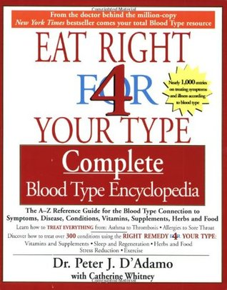 EatRight4YourTypeEncyclopedia