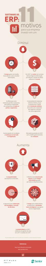 infografico_erp