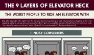 The 9 Layers of Elevator Heck [infographic]