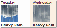 Heavy rain symbols with winter weather coming