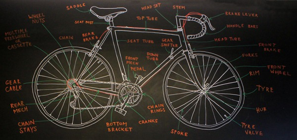 M-Check from the London Bike Kitchen