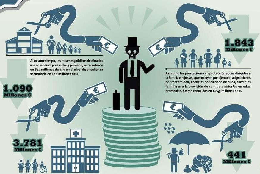 Economía (s)