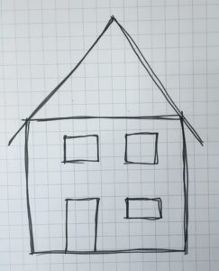 User Story House