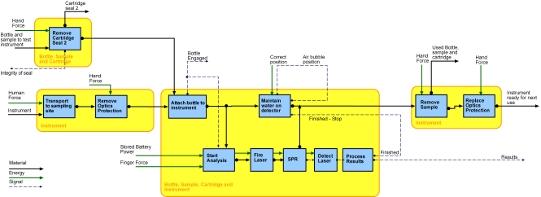 Functional Analysis1