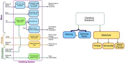 functional analysis 2