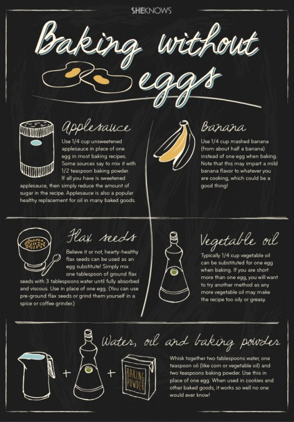 baking-without-eggs