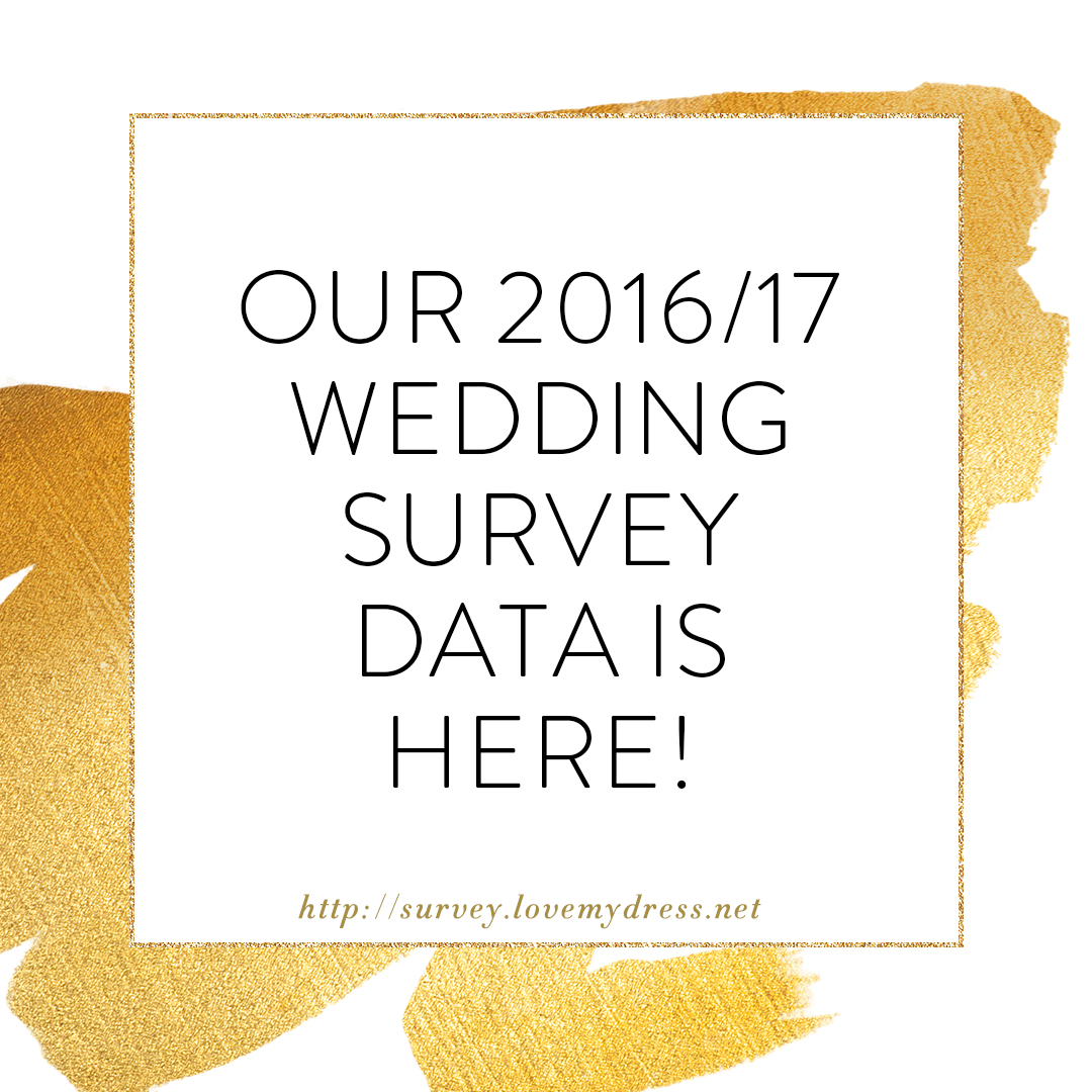 Save £25 in March on our Full Set of 2016/17 Wedding Survey Results