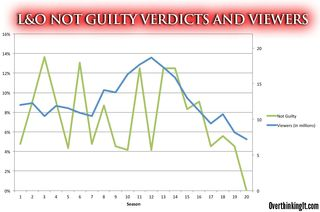 Not-Guilty-and-Viewers