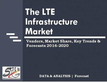 The LTE Infrastructure Market