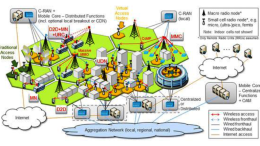 A conceptual 5G network. Source: European Commission 5G PPP METIS
