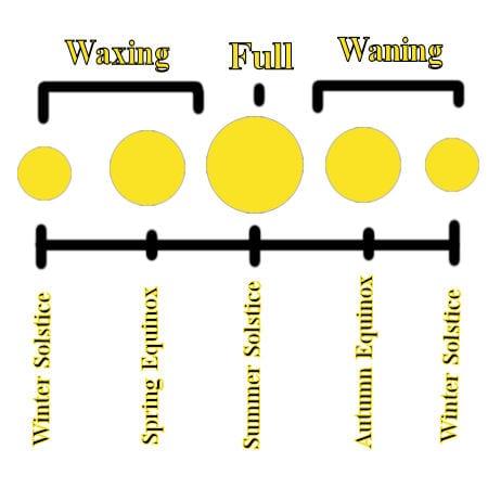 solar_cycle2