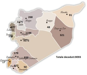 Vittime in Siria