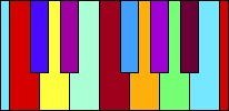 La tastiera di Skrjabin