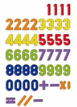 Diamo i numeri