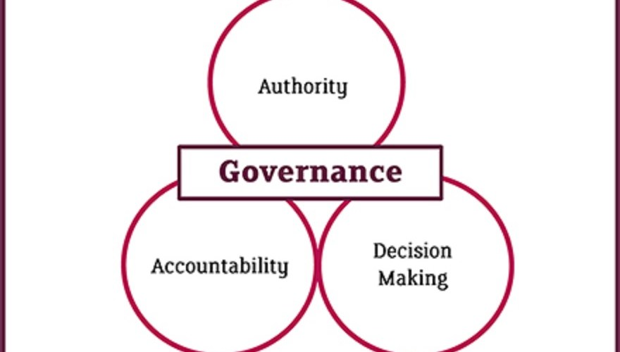 governance1 to