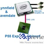 Intel P55 chipset para Lynfield/Havendale