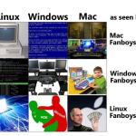[Sin Palabras] Los sistemas operativos a los ojos de un Fanboy!