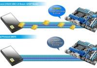 ASUS lanza USB 3.0 Boost, más velocidad para tus USB 3.0