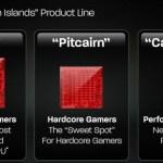 Se filtran especificaciones de la familia Radeon HD 7000-series completa
