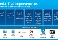Intel lanza su plataforma Cedar Trail (Atoms a 32nm)