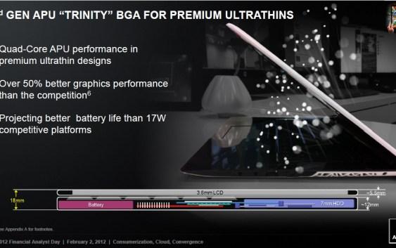 AMD Financial Analyst Day: AMD Confirma su estrategia en los Ultrathins