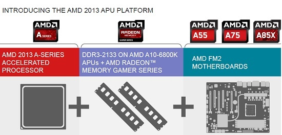 AMD_Richland_APU_Desktop_02