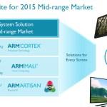 ARM anuncia su nuevo SoC Cortex-A17 con GPU Mali-T720
