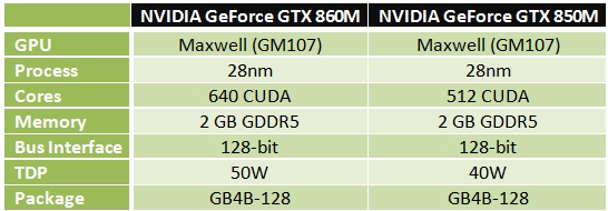 GeForce_GTX_800M_Series_10