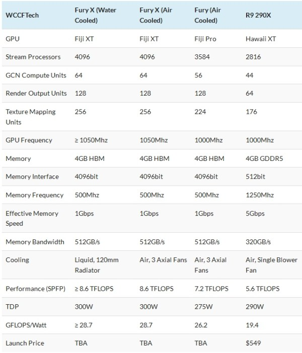AMD_Radeon_Fury_HBM_specs