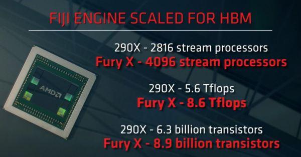 AMD_Radeon_R9_Fury_series_04